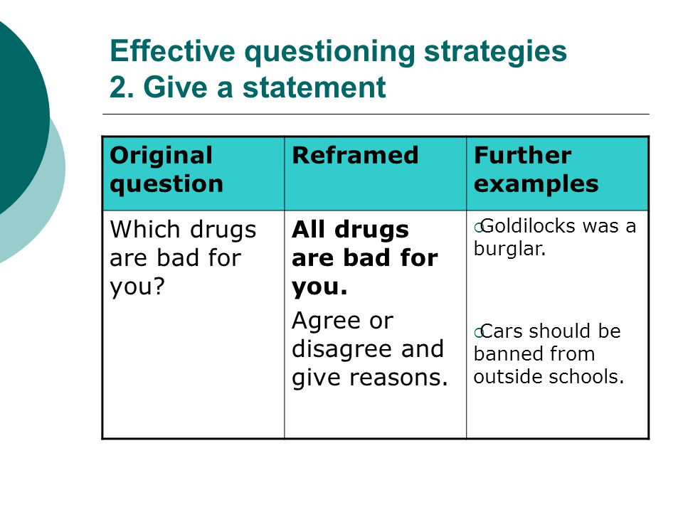 Effective questioning strategies 2. Give a statement Original question ReframedFurther examples Which drugs are bad for you? All drugs are bad for you