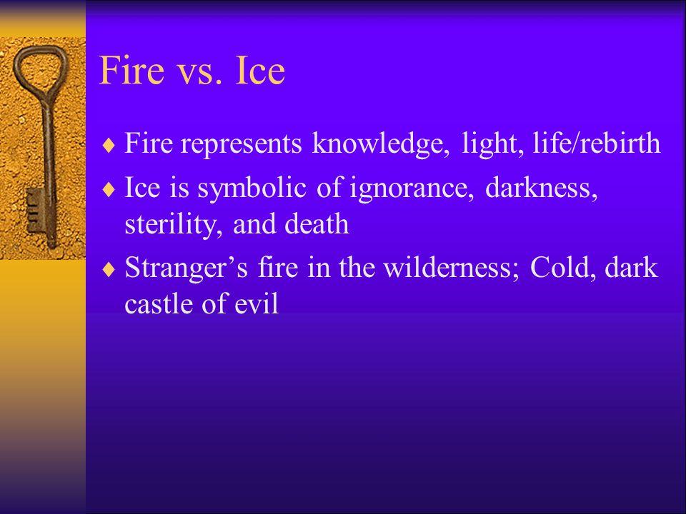 Fire vs.