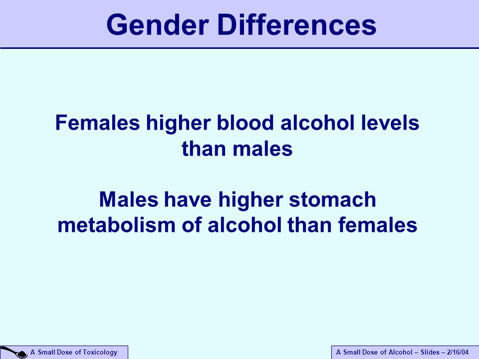 A Small Dose of ToxicologyA Small Dose of Alcohol – Slides – 2/16/04 Gender Differences Females higher blood alcohol levels than males Males have higher stomach metabolism of alcohol than females