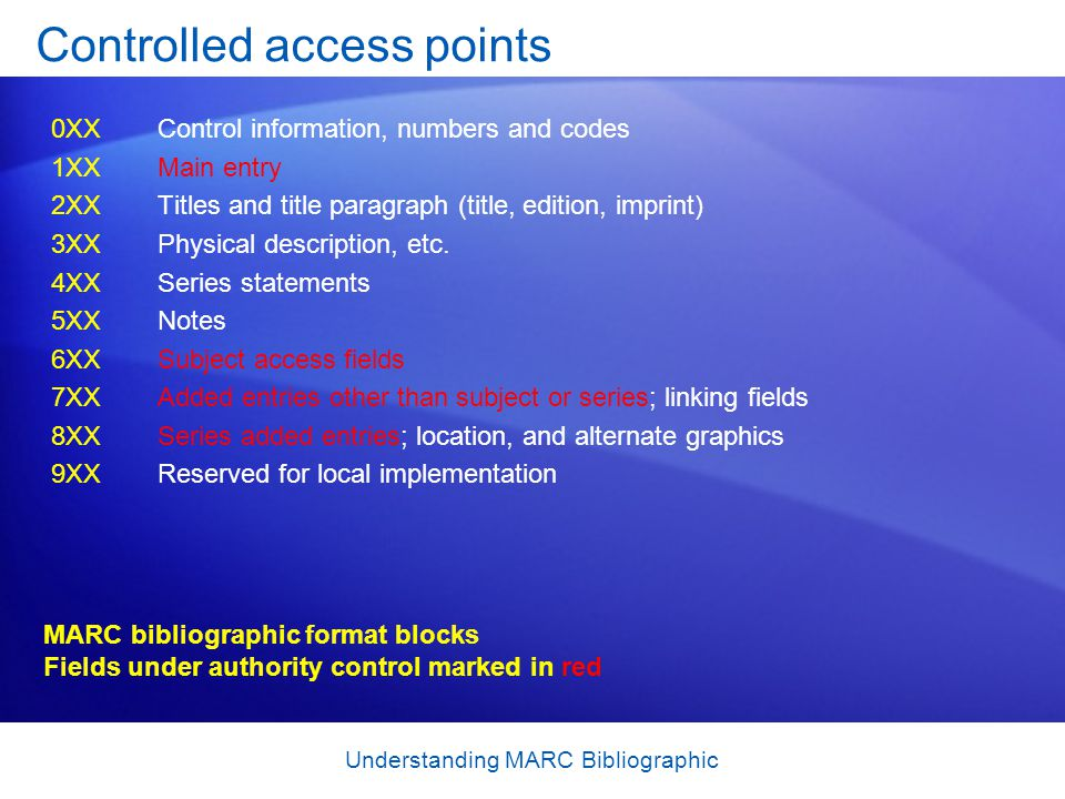 Understanding MARC Bibliographic Controlled access points 0XXControl information, numbers and codes 1XXMain entry 2XXTitles and title paragraph (title