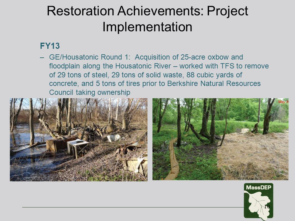 Restoration Achievements: Project Implementation FY13 –GE/Housatonic Round 1: Acquisition of 25-acre oxbow and floodplain along the Housatonic River – worked with TFS to remove of 29 tons of steel, 29 tons of solid waste, 88 cubic yards of concrete, and 5 tons of tires prior to Berkshire Natural Resources Council taking ownership 10