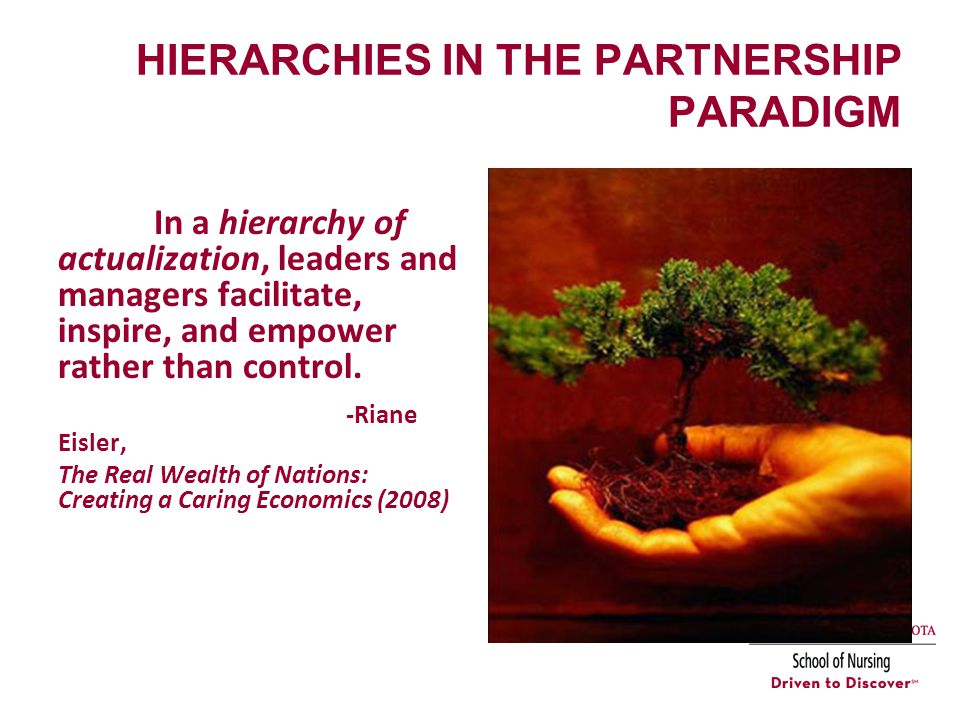 HIERARCHIES IN THE PARTNERSHIP PARADIGM In a hierarchy of actualization, leaders and managers facilitate, inspire, and empower rather than control.