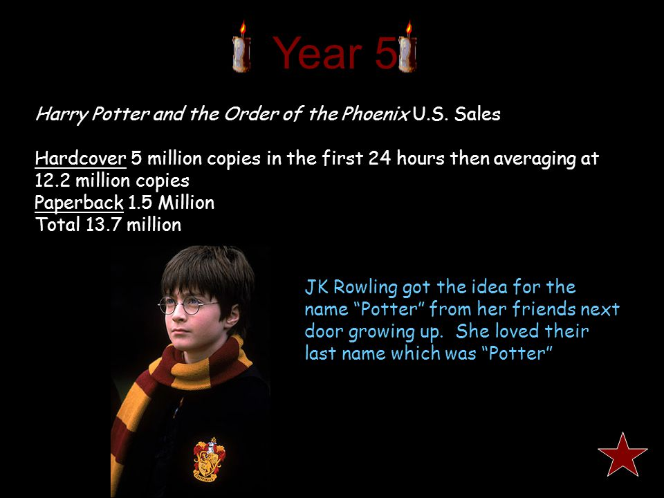 Year 5 Harry Potter and the Order of the Phoenix U.S.