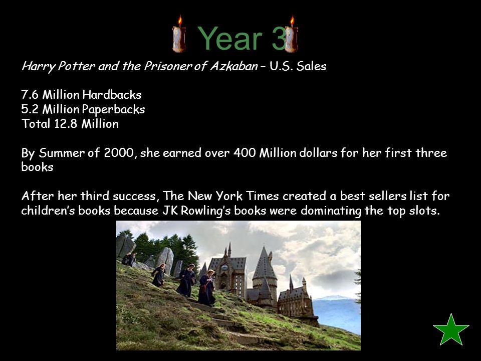 Year 3 Harry Potter and the Prisoner of Azkaban – U.S.