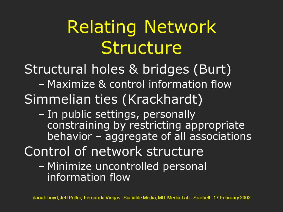 danah boyd, Jeff Potter, Fernanda Viegas. Sociable Media, MIT Media Lab. Sunbelt. 17 February 2002 Relating Network Structure Structural holes & bridg
