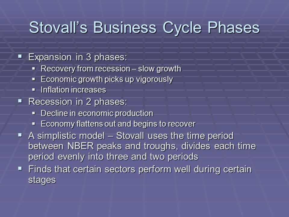 Stovall's Business Cycle Phases  Expansion in 3 phases:  Recovery from recession – slow growth  Economic growth picks up vigorously  Inflation increases  Recession in 2 phases:  Decline in economic production  Economy flattens out and begins to recover  A simplistic model – Stovall uses the time period between NBER peaks and troughs, divides each time period evenly into three and two periods  Finds that certain sectors perform well during certain stages