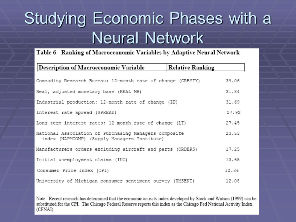 Studying Economic Phases with a Neural Network