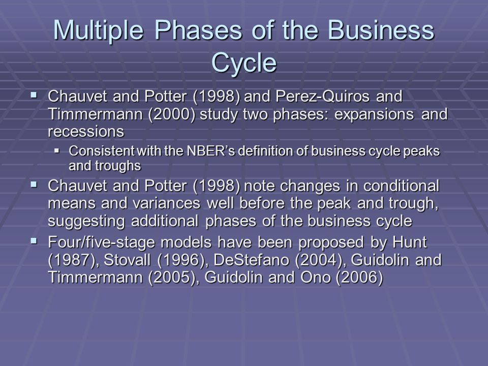 Hunt's Business Cycle Phases  Implemented his model using 12-month rate of change statistics, followed monthly  One complete cycle measured from Easeoff to Easeoff phase  Each phase exhibited different investment behavior  Easeoff had significant negative skewness  Consistent with Alles and Kling's (1994) finding that skewness becomes strongly negative during contractions  Plunge had insignificant skewness  Revival had initial insignificant skewness, followed by positive significant skewness  Acceleration exhibited poor risk-return behavior (high inflation period)  Easeoff and revival exhibited the best risk-return behavior