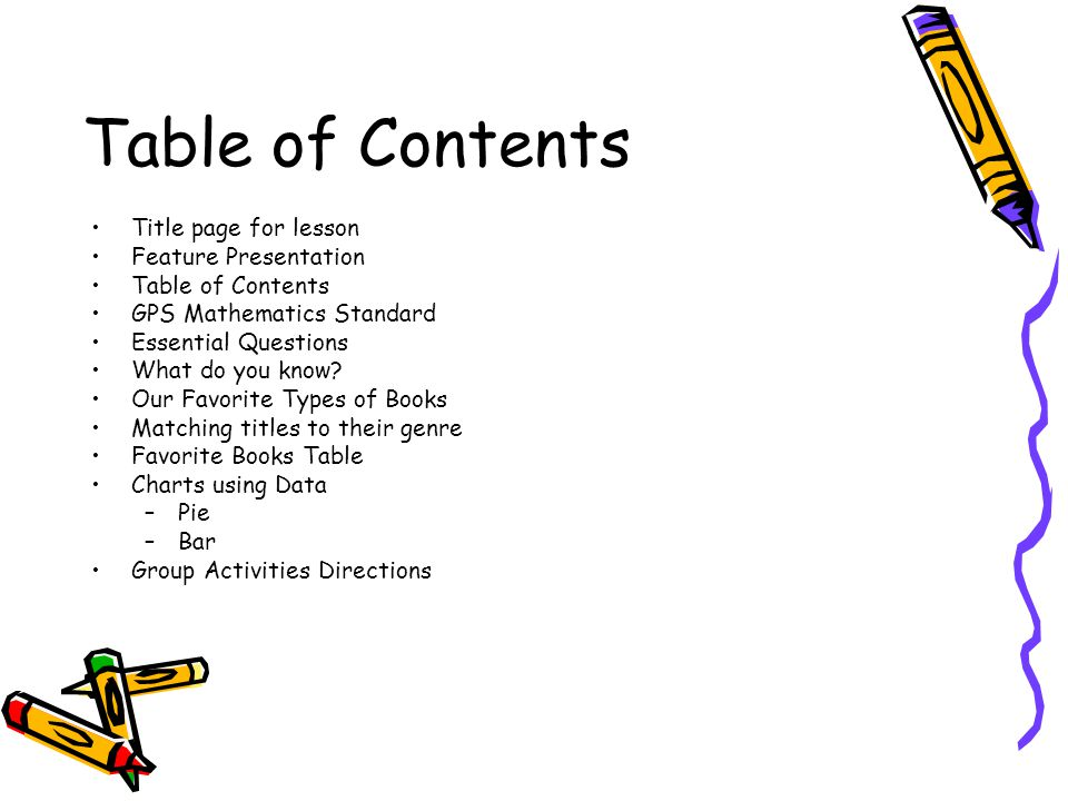 Table of Contents Title page for lesson Feature Presentation Table of Contents GPS Mathematics Standard Essential Questions What do you know.