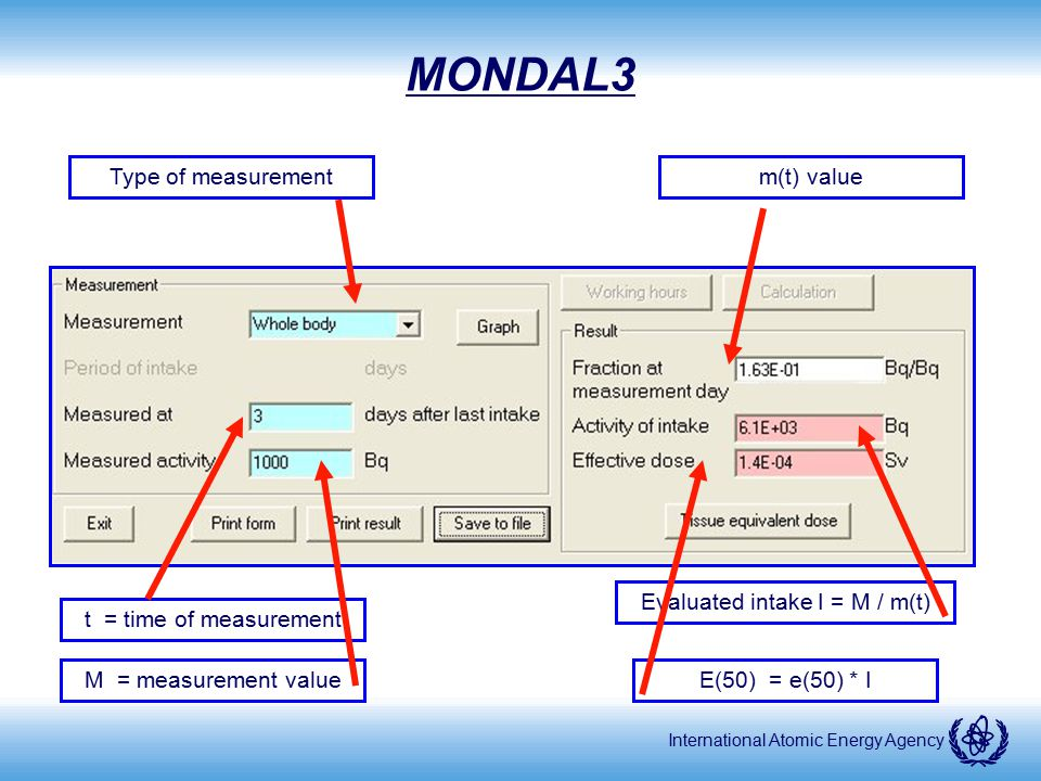 International Atomic Energy Agency MONDAL3 m(t) value Evaluated intake I = M / m(t) E(50) = e(50) * IM = measurement value Type of measurement t = tim