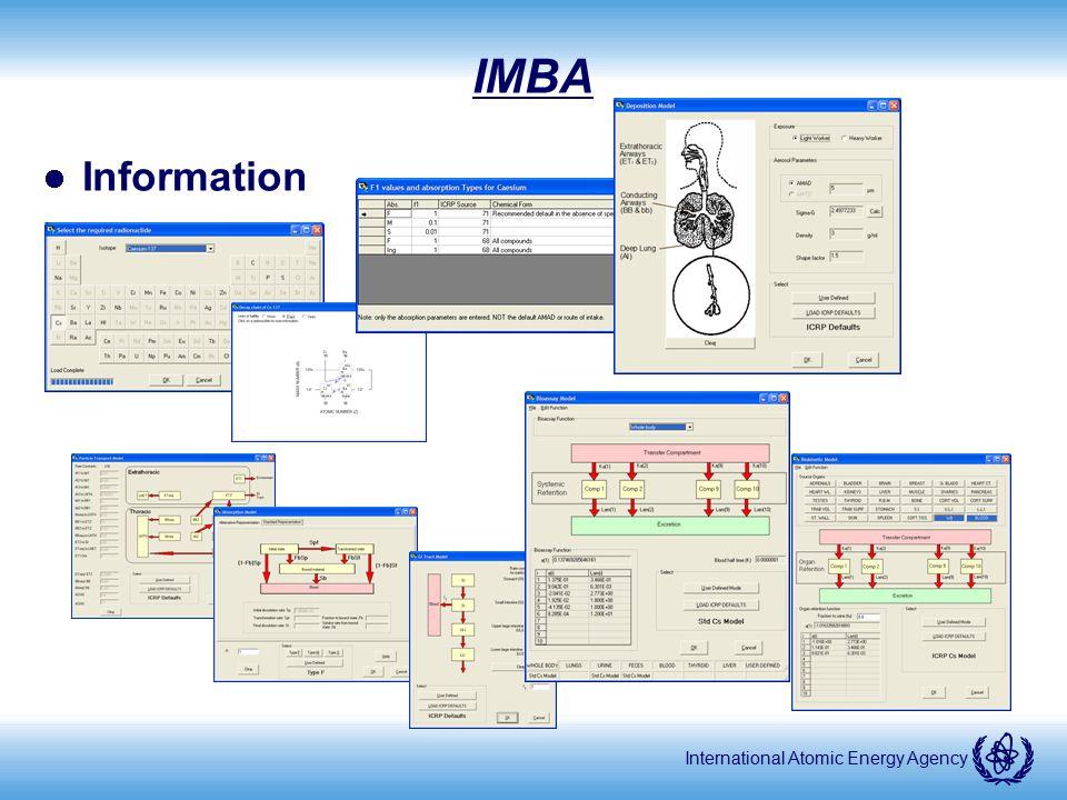 International Atomic Energy Agency IMBA Information