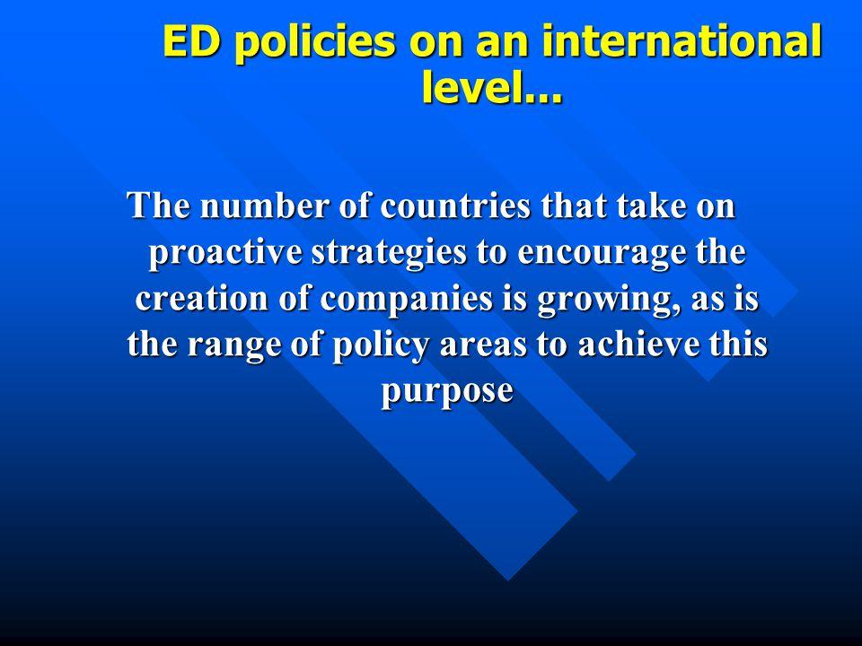 ED policies on an international level...