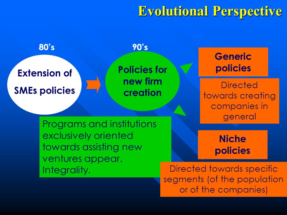 Evolutional Perspective Extension of SMEs policies 80's Policies for new firm creation 90's Generic policies Niche policies Programs and institutions exclusively oriented towards assisting new ventures appear.
