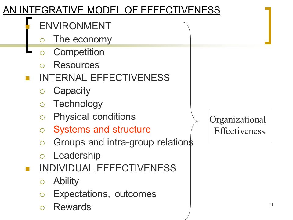 11 AN INTEGRATIVE MODEL OF EFFECTIVENESS ENVIRONMENT  The economy  Competition  Resources INTERNAL EFFECTIVENESS  Capacity  Technology  Physical conditions  Systems and structure  Groups and intra-group relations  Leadership INDIVIDUAL EFFECTIVENESS  Ability  Expectations, outcomes  Rewards Organizational Effectiveness