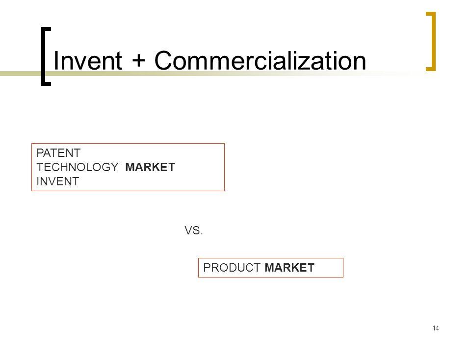 Invent + Commercialization 14 PATENT TECHNOLOGY MARKET INVENT PRODUCT MARKET VS.
