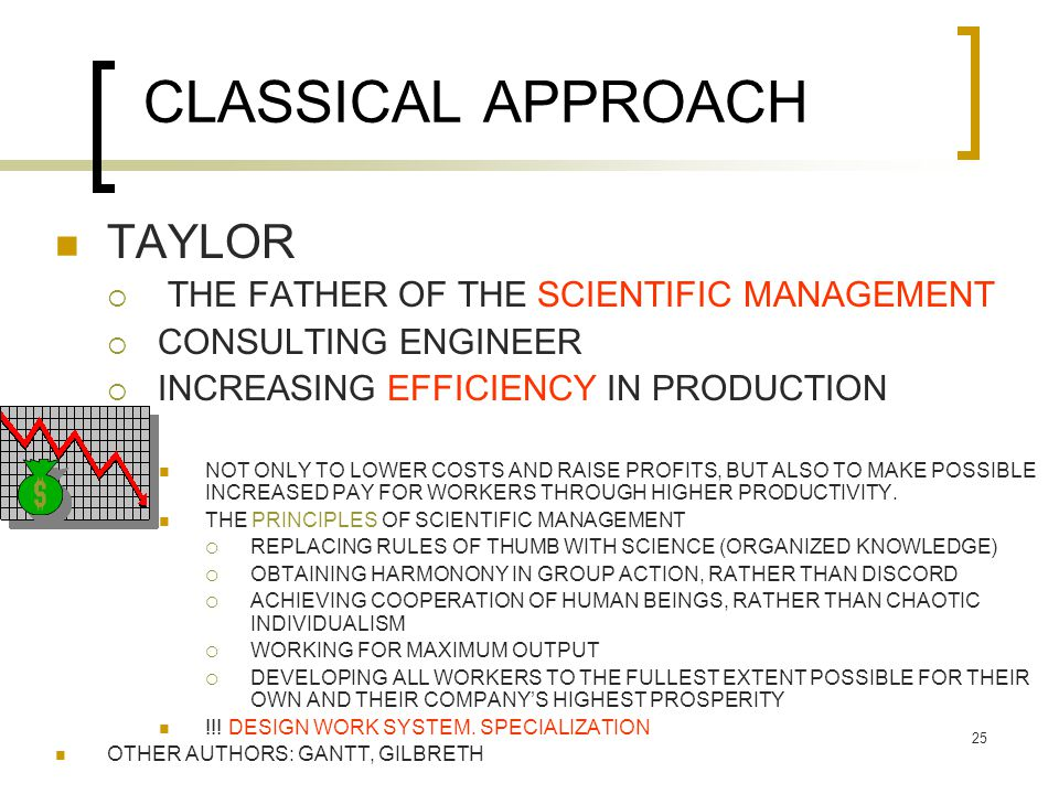 25 CLASSICAL APPROACH TAYLOR  THE FATHER OF THE SCIENTIFIC MANAGEMENT  CONSULTING ENGINEER  INCREASING EFFICIENCY IN PRODUCTION NOT ONLY TO LOWER COSTS AND RAISE PROFITS, BUT ALSO TO MAKE POSSIBLE INCREASED PAY FOR WORKERS THROUGH HIGHER PRODUCTIVITY.