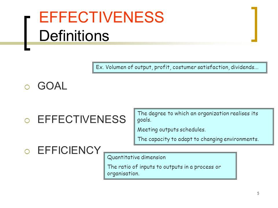 5 EFFECTIVENESS Definitions  GOAL  EFFECTIVENESS  EFFICIENCY Ex.