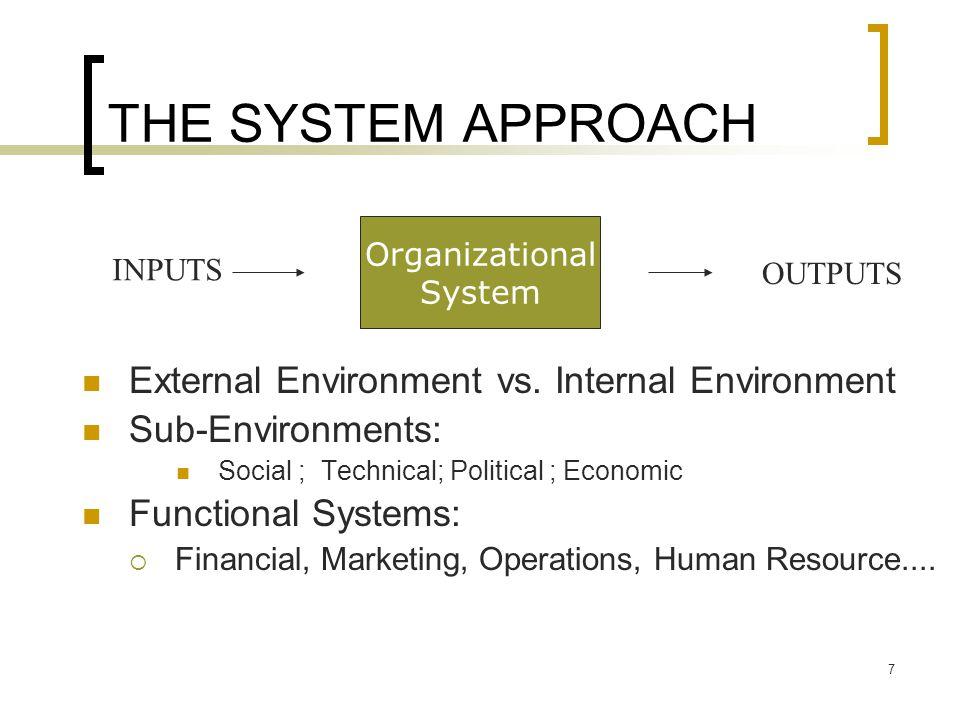 7 THE SYSTEM APPROACH External Environment vs.