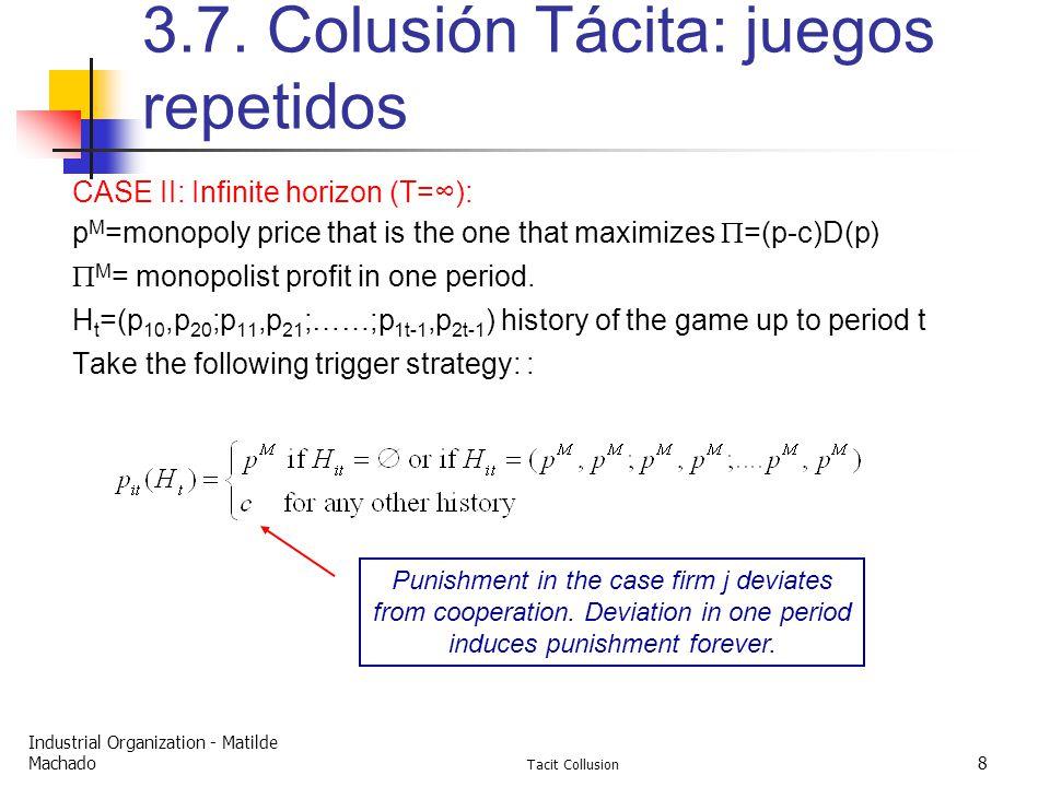 Industrial Organization - Matilde Machado Tacit Collusion 8 3.7.