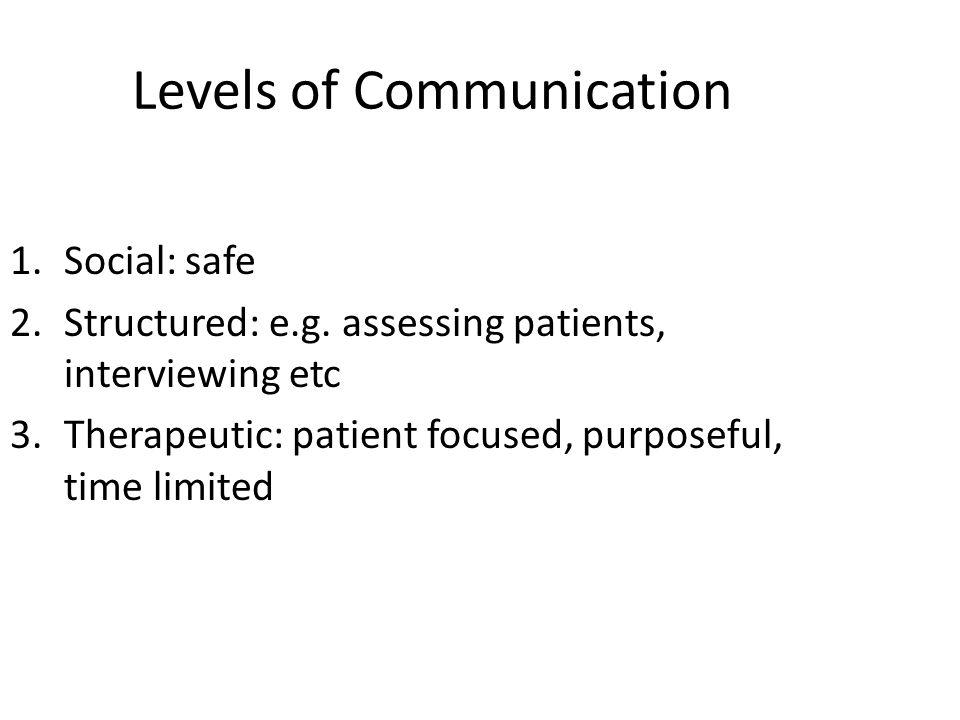 Levels of Communication 1.Social: safe 2.Structured: e.g.