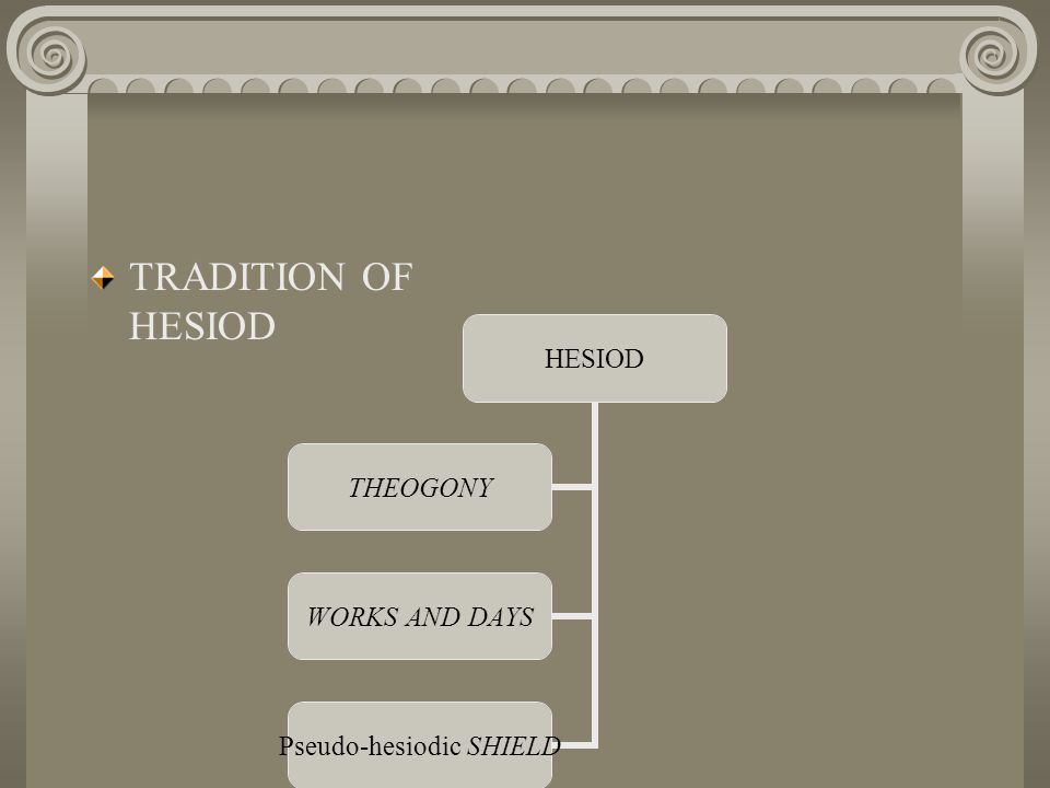 TRADITION OF HESIOD HESIOD THEOGONY WORKS AND DAYS Pseudo-hesiodic SHIELD
