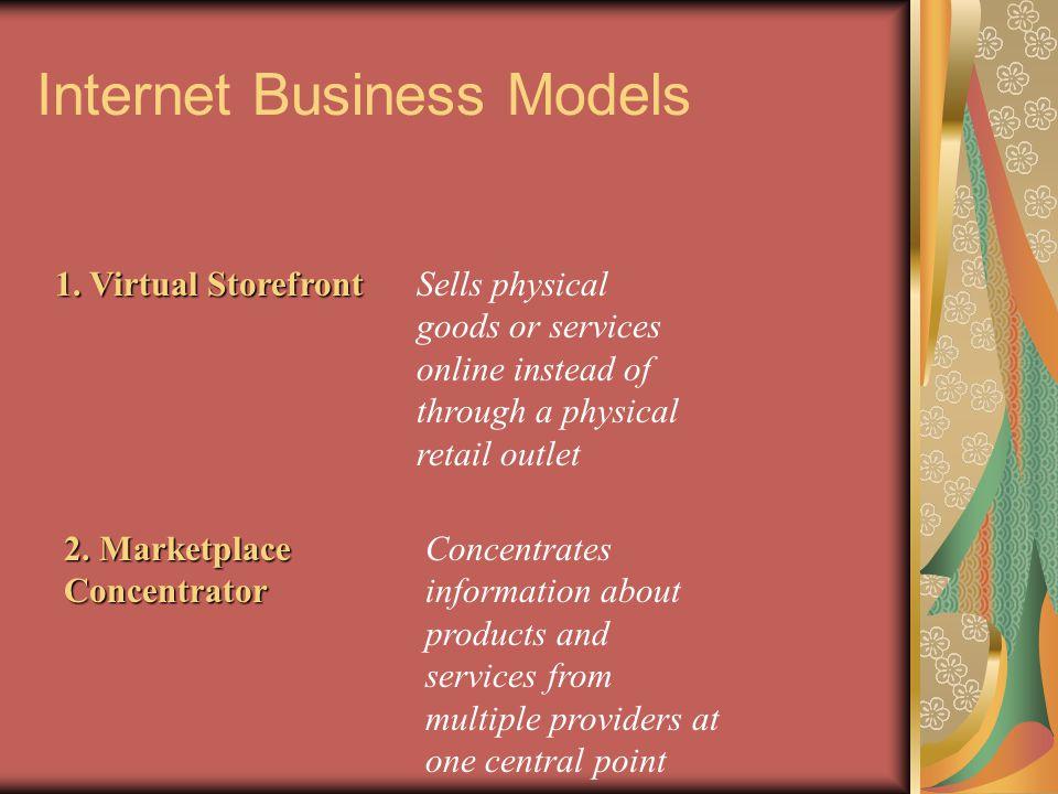 Internet Business Models 1.