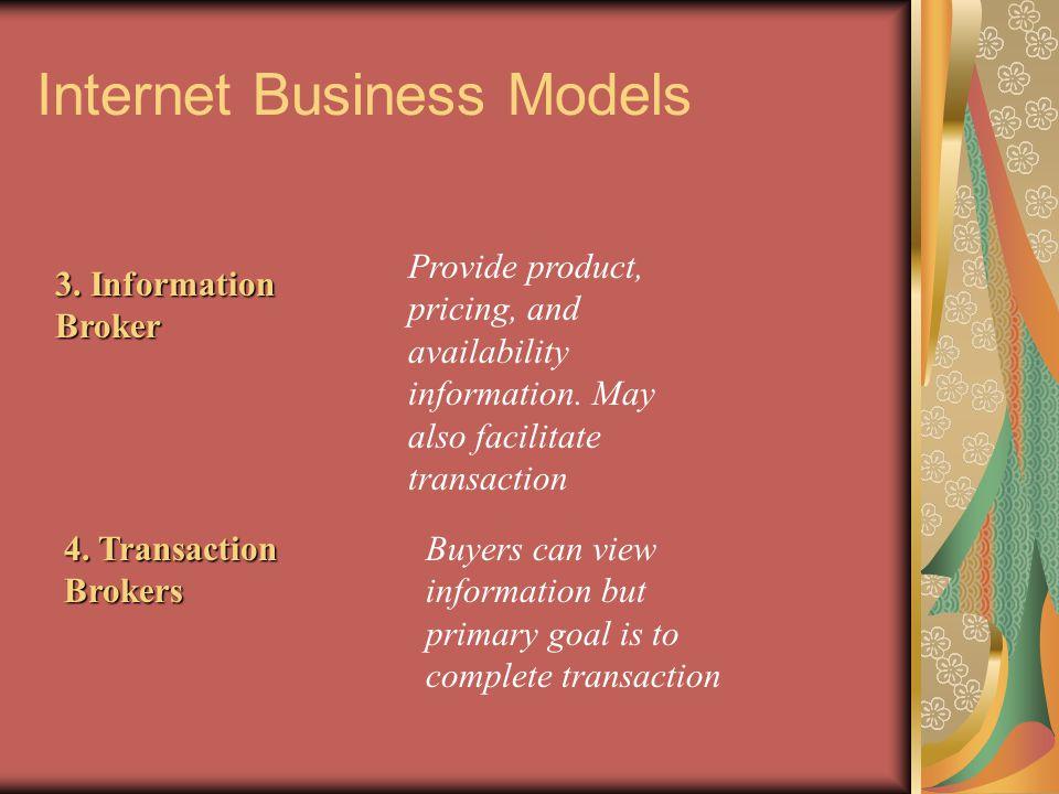 Internet Business Models 3.