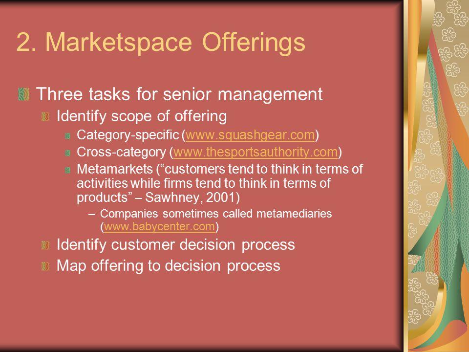 2. Marketspace Offerings Three tasks for senior management Identify scope of offering Category-specific (www.squashgear.com)www.squashgear.com Cross-c