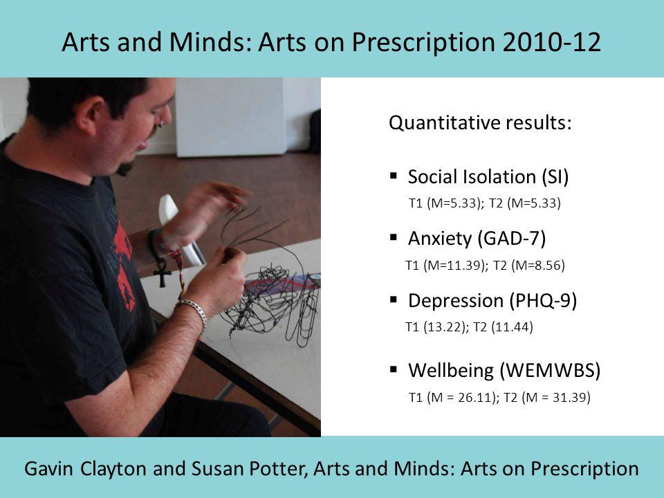 Arts and Minds: Arts on Prescription 2010-12 Gavin Clayton and Susan Potter, Arts and Minds: Arts on Prescription Quantitative results:  Social Isola