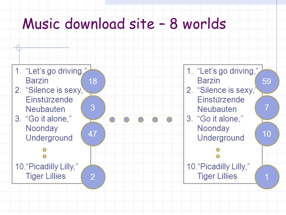 Music download site – 8 worlds 1. Let's go driving, Barzin 2. Silence is sexy, Einstu ̈ rzende Neubauten 3. Go it alone, Noonday Underground 10. Picadilly Lilly, Tiger Lillies 1. Let's go driving, Barzin 2. Silence is sexy, Einstu ̈ rzende Neubauten 3. Go it alone, Noonday Underground 10. Picadilly Lilly, Tiger Lillies 18 3 47 2 59 7 10 1