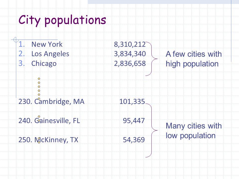 City populations 1. New York8,310,212 2. Los Angeles 3,834,340 3.