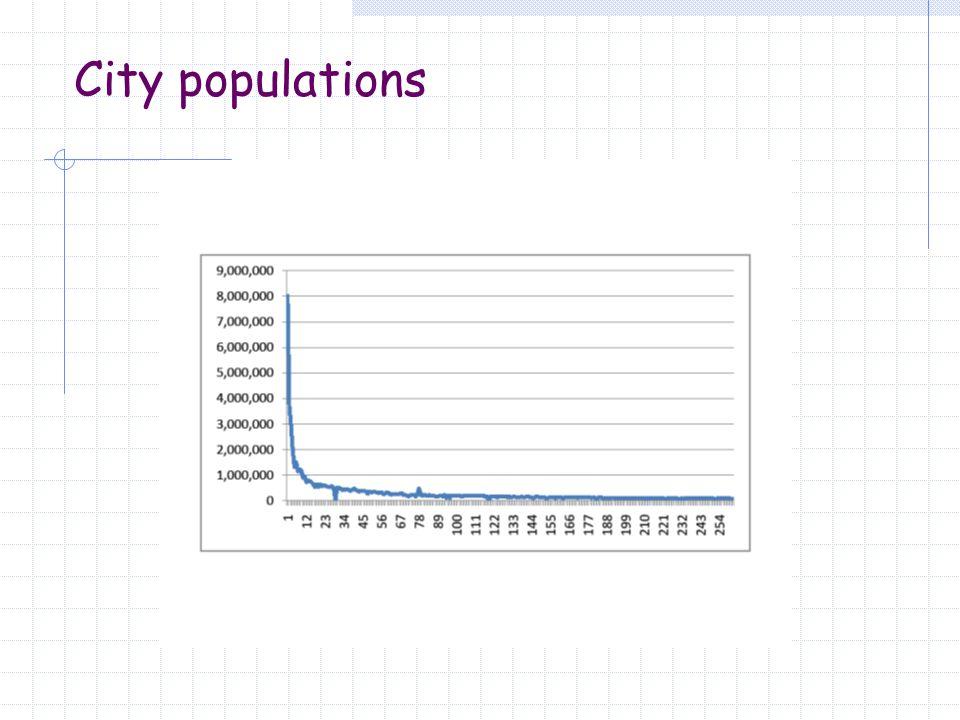 City populations