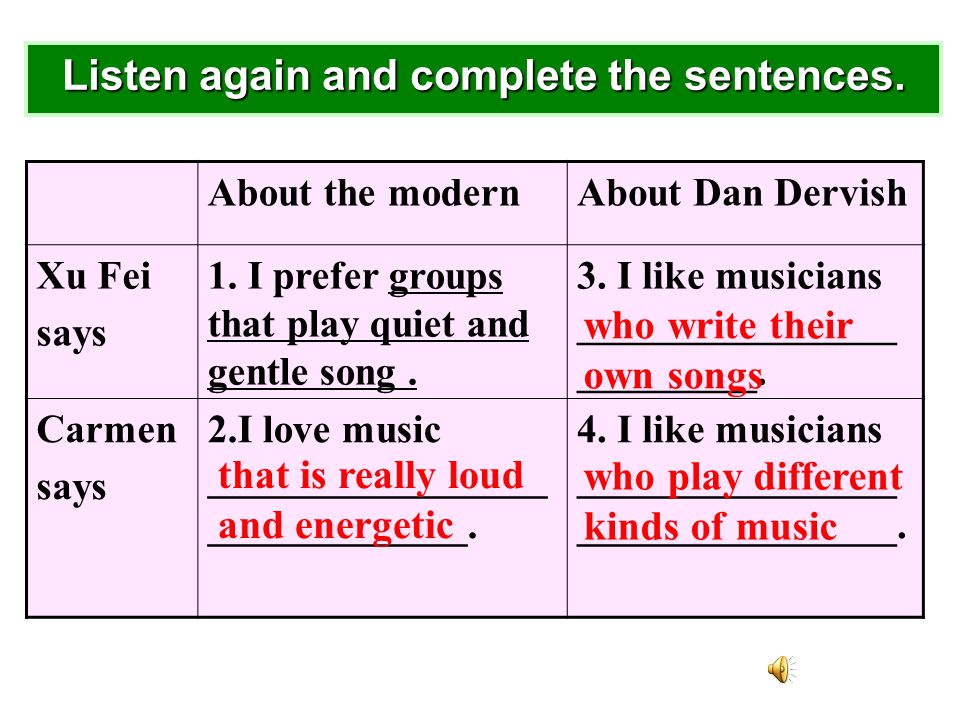 About the modernAbout Dan Dervish Xu Fei says 1. I prefer groups that play quiet and gentle song. 3. I like musicians ________________ _________. Carm
