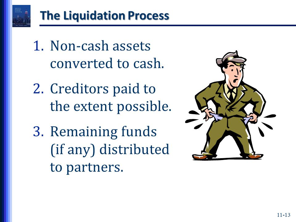 11-13 The Liquidation Process 1.Non-cash assets converted to cash.