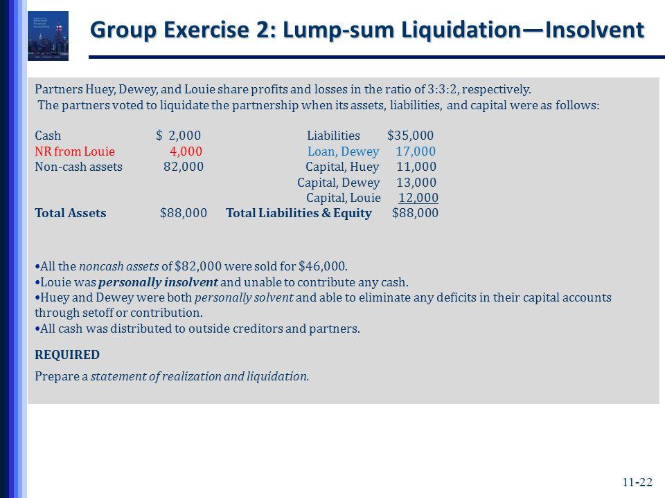 11-22 Group Exercise 2: Lump-sum Liquidation—Insolvent Partners Huey, Dewey, and Louie share profits and losses in the ratio of 3:3:2, respectively.