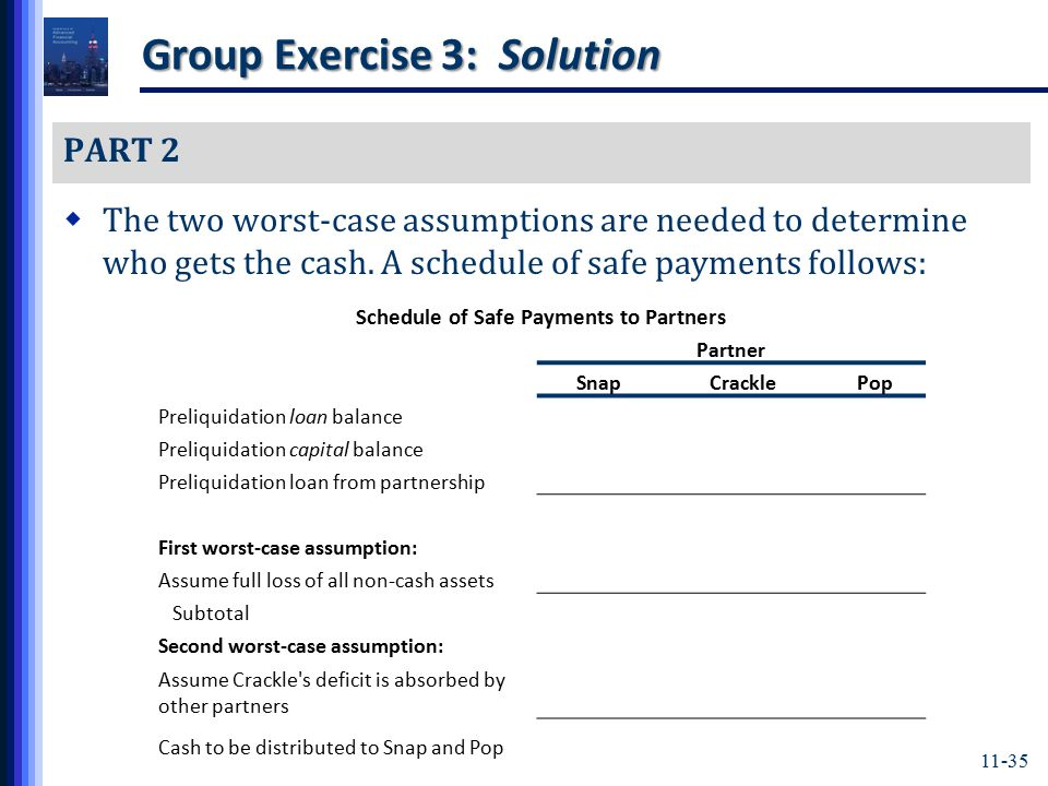 11-35 Group Exercise 3: Solution PART 2  The two worst-case assumptions are needed to determine who gets the cash. A schedule of safe payments follow