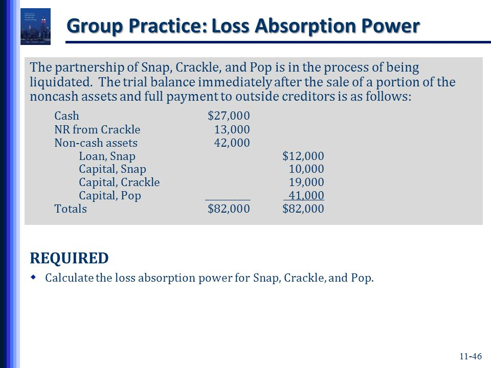 11-46 Group Practice: Loss Absorption Power The partnership of Snap, Crackle, and Pop is in the process of being liquidated.