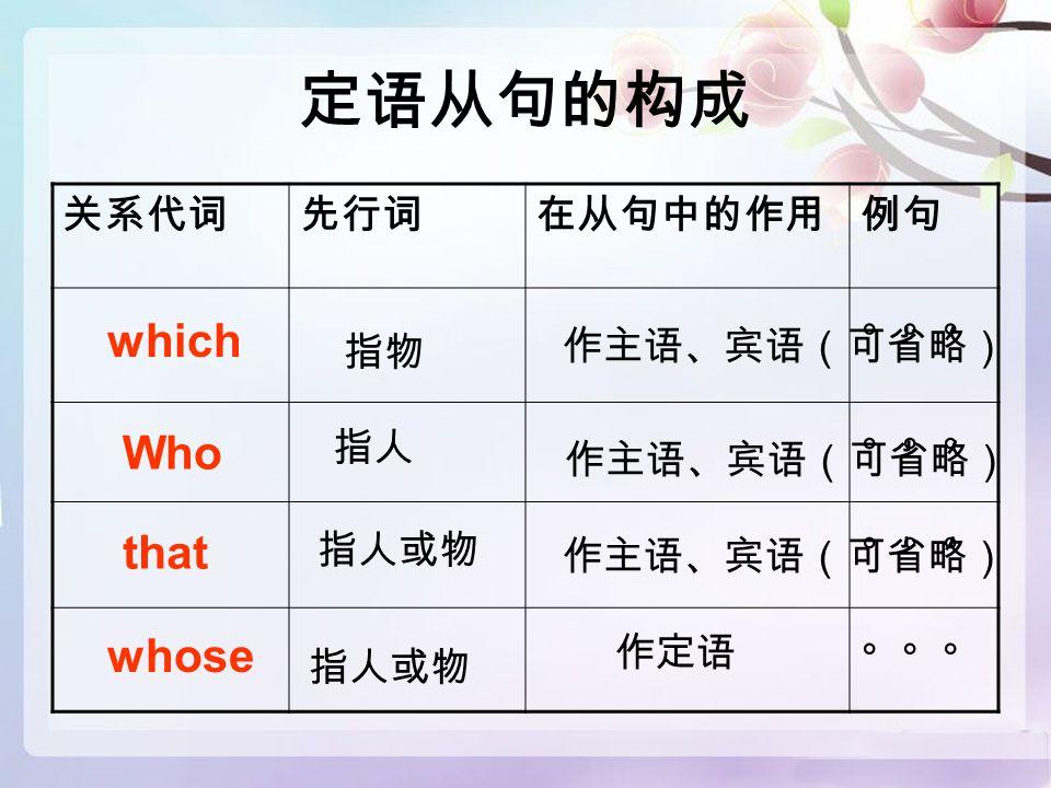 定语从句的构成 关系代词先行词在从句中的作用例句 。。。 which Who whose that 指物 指人 指人或物 作主语、宾语(可省略) 作定语 作主语、宾语(可省略)