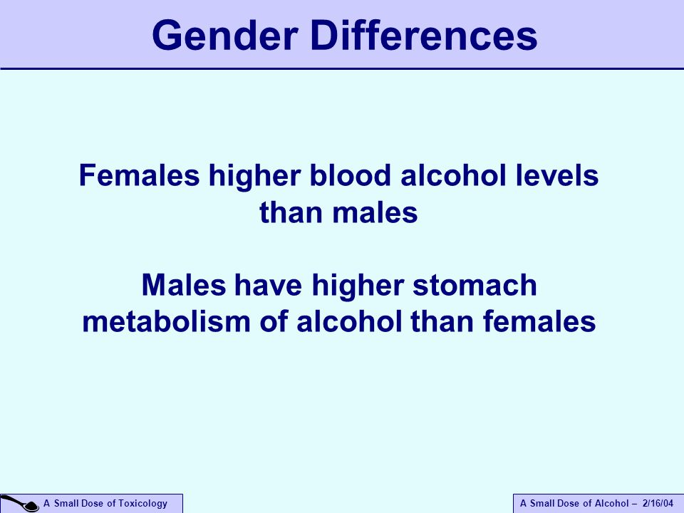 A Small Dose of ToxicologyA Small Dose of Alcohol – 2/16/04 Gender Differences Females higher blood alcohol levels than males Males have higher stomach metabolism of alcohol than females