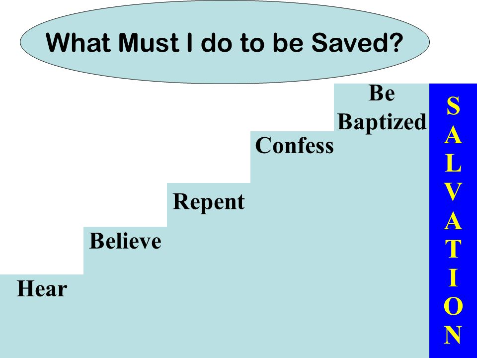 Hear Believe Repent Confess Be Baptized SALVATIONSALVATION What Must I do to be Saved