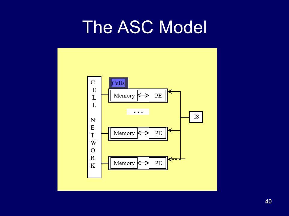 40 The ASC Model IS C E L L N E T W O R K PEMemory Cells    PEMemory PEMemory