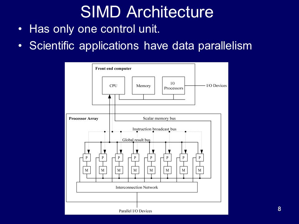 8 SIMD Architecture Has only one control unit. Scientific applications have data parallelism