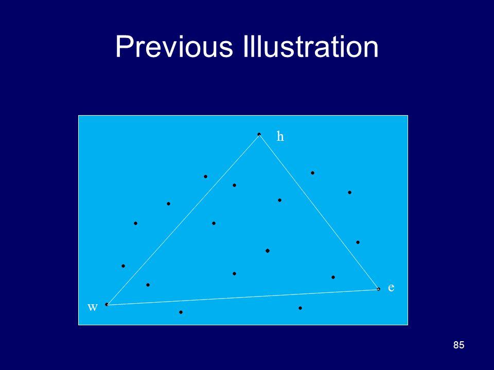 85 Previous Illustration w e h