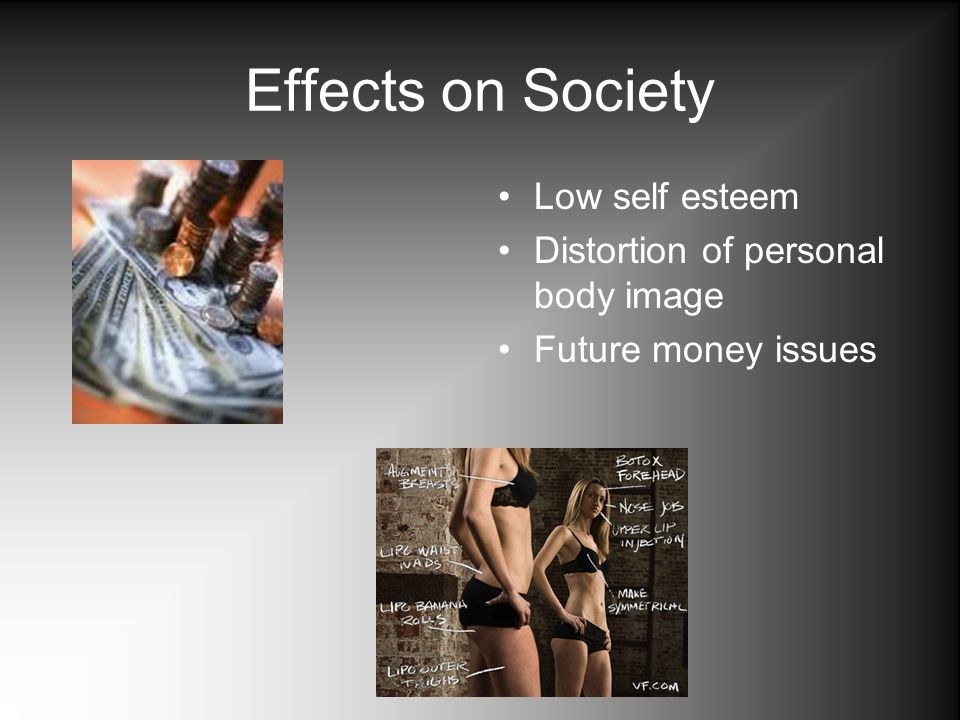 Effects on Society Low self esteem Distortion of personal body image Future money issues