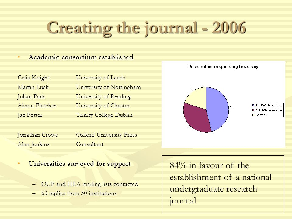 Summary A national journal to publish undergraduate research in Biosciences has been establishedA national journal to publish undergraduate research in Biosciences has been established The journal is gaining the attention of the UK research and teaching communityThe journal is gaining the attention of the UK research and teaching community Several opportunities exist to develop the journal to enhance research-led teaching and student learning opportunitiesSeveral opportunities exist to develop the journal to enhance research-led teaching and student learning opportunities