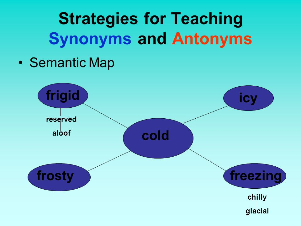 Strategies for Teaching Synonyms and Antonyms Semantic Map cold frigid frosty icy freezing chilly glacial reserved aloof