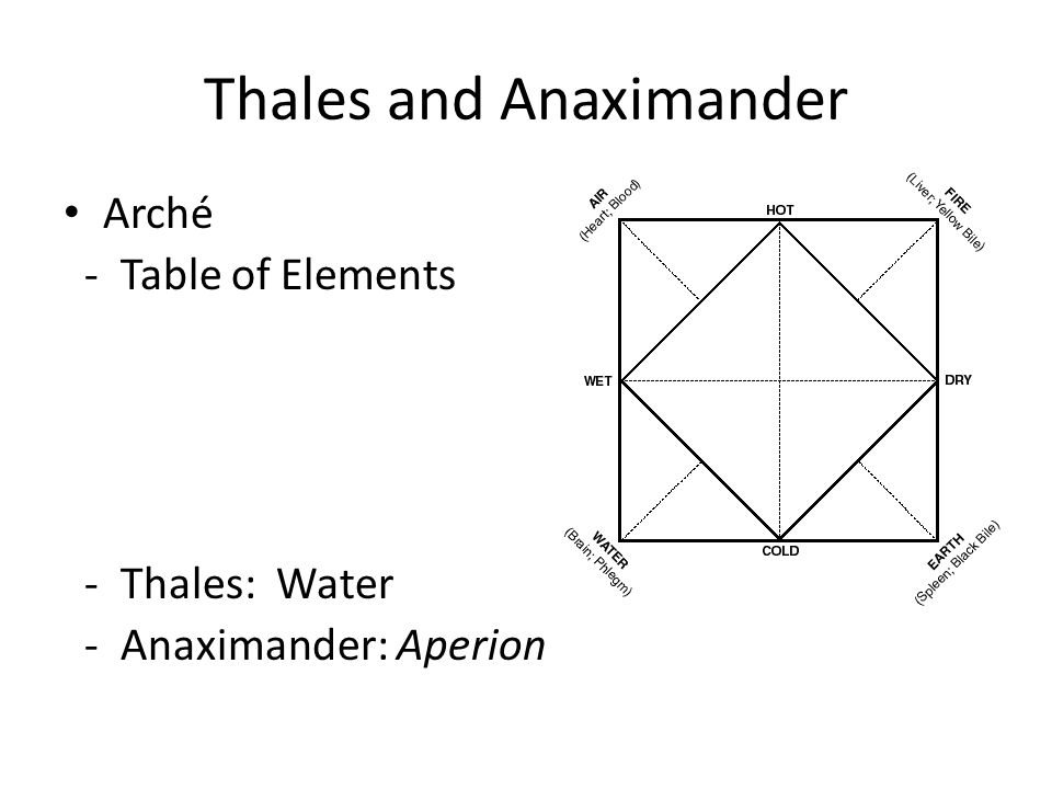 Thales and Anaximander Arché - Table of Elements - Thales: Water - Anaximander: Aperion
