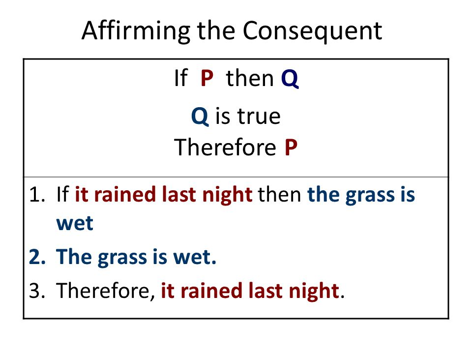 Affirming the Consequent If P then Q Q is true Therefore P 1.If it rained last night then the grass is wet 2.The grass is wet.