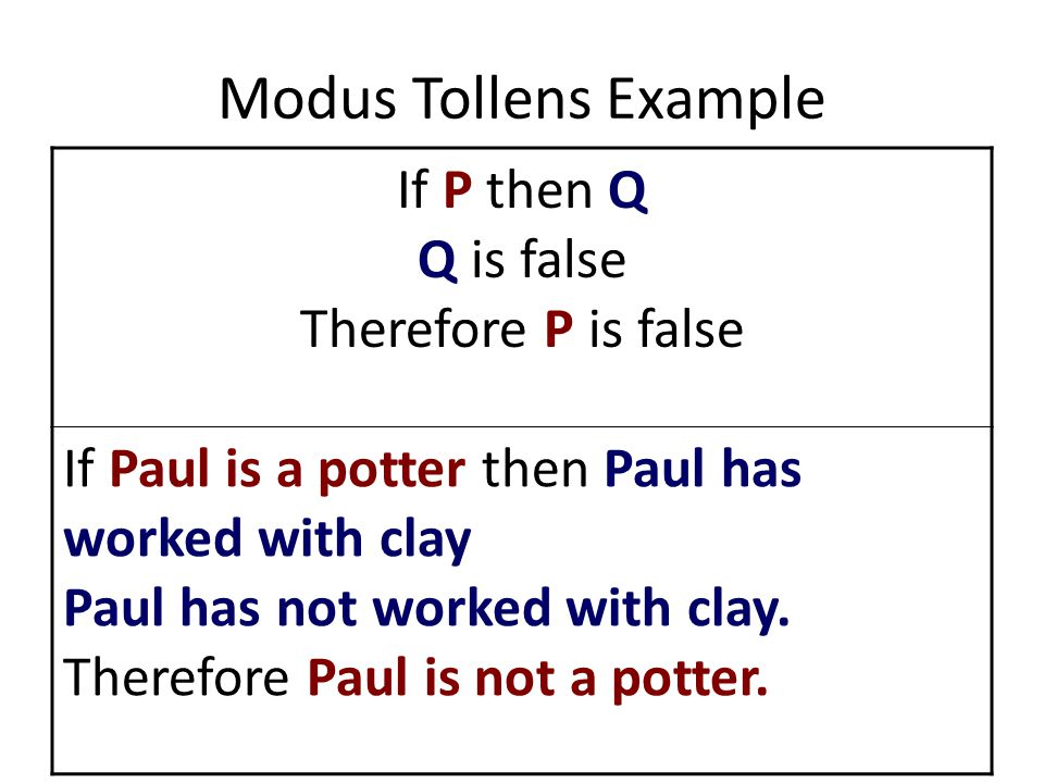 Modus Tollens Example If P then Q Q is false Therefore P is false If Paul is a potter then Paul has worked with clay Paul has not worked with clay.