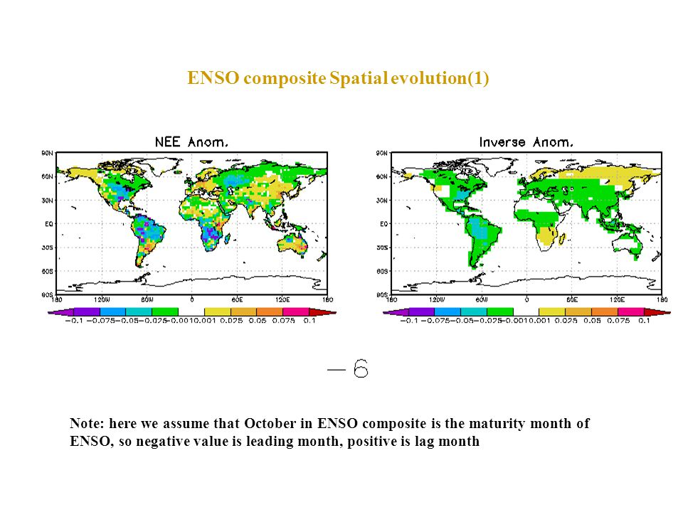 ENSO composite Spatial evolution(1) Note: here we assume that October in ENSO composite is the maturity month of ENSO, so negative value is leading month, positive is lag month